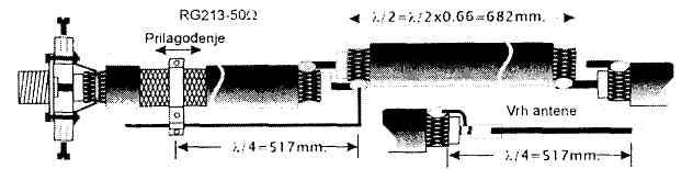 Соединение элементов антенны выполняется пайкой