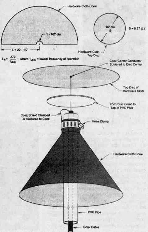 Дискоконусная антенна своими руками
