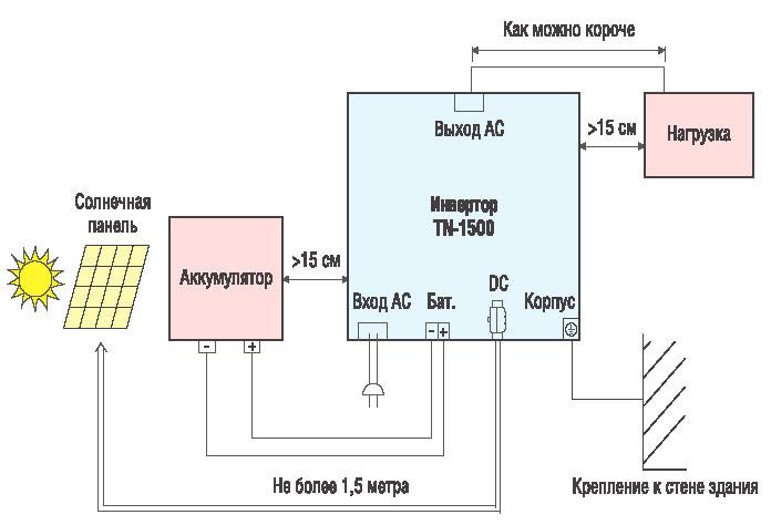 Структурная схема подключения инверторов TN-1500