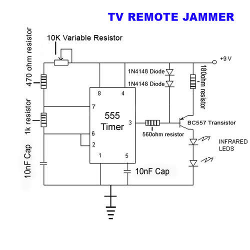 TV Remote Jammer!