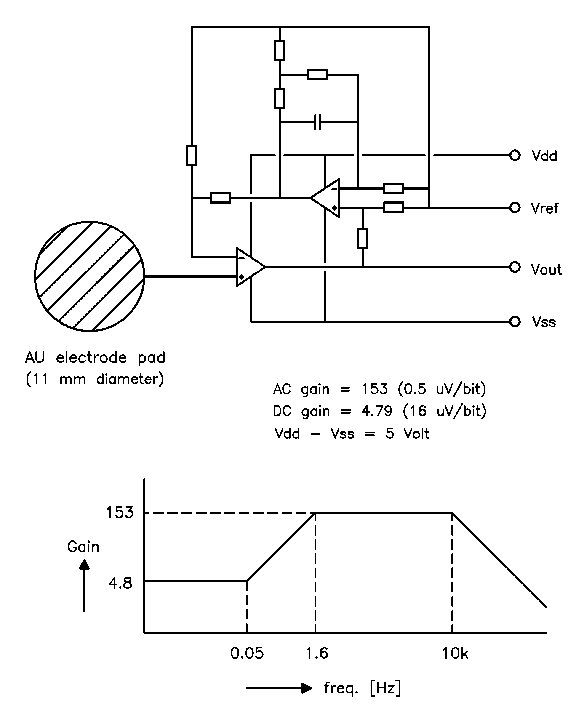 Рис. 1 схема изображает