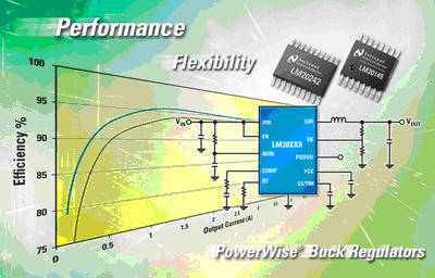 National Semiconductor выпустила новые синхронные понижающие преобразователи, выполненные по технологии PowerWise