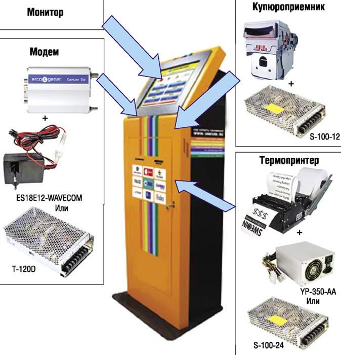 Организация электропитания в платежном терминале