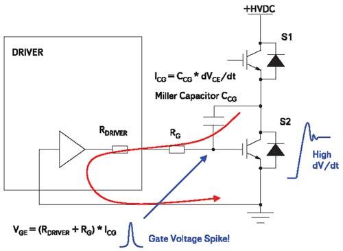 Ложное включение IGBT нижнего уровня изза влияния емкости Миллера
