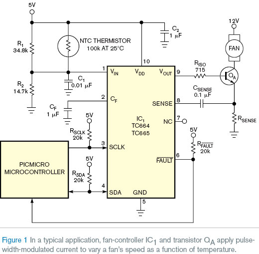 Use a PWM Fan Controller in an EMI-Susceptible Circuit