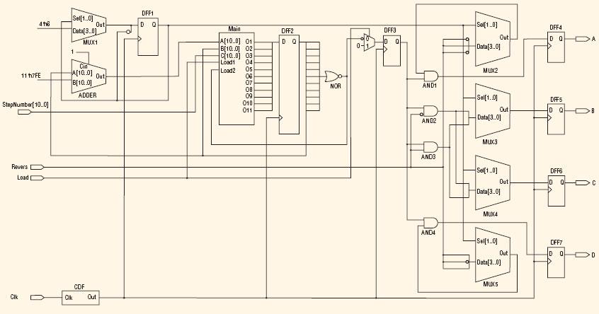 Логическая схема, реализующая полношаговый режим с включением двух фаз управления ШД.