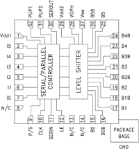 Компания Hittite представляет 6-битный драйвер-контроллер HMC677LP5.