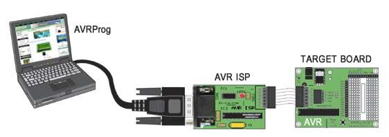 Схема использования AVR ISP