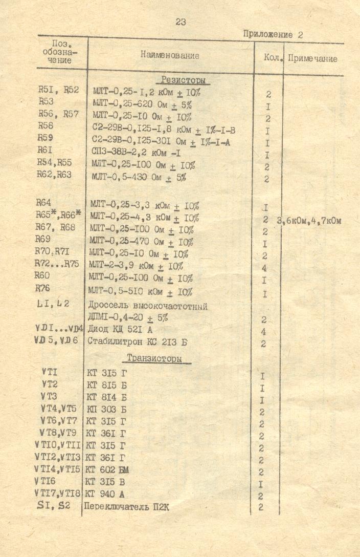 Лист 5. Осциллограф Н3015