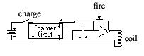A Basic Coil Gun