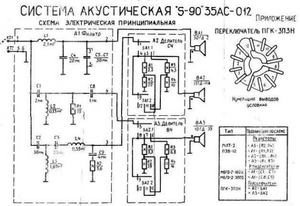 принципиальные схемы акустических систем с фильтрами