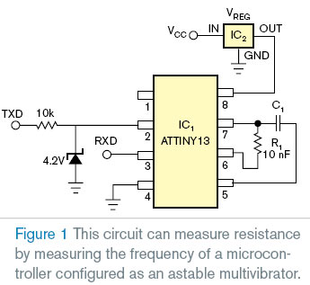 to measure the resistance and impedance of an inductor ...