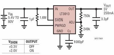 LT3013MP: линейный стабилизатор с низким падением напряжения в исполнении MP от Linear Technology