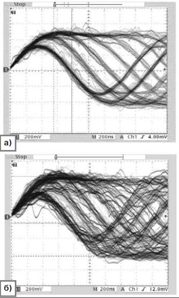 Устройство и регулировка проигрывателей компакт-дисков микросистем PHILIPS серии MZ