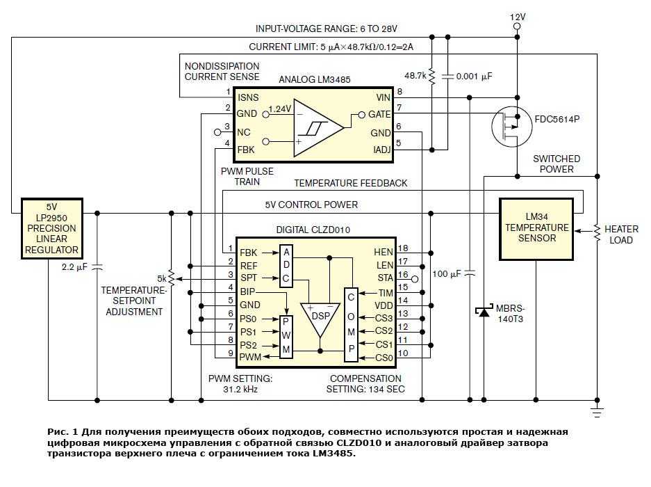 Контроллер Z5r Инструкция