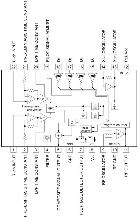 p3y3x  bh1417 stereo pll fm transmitter