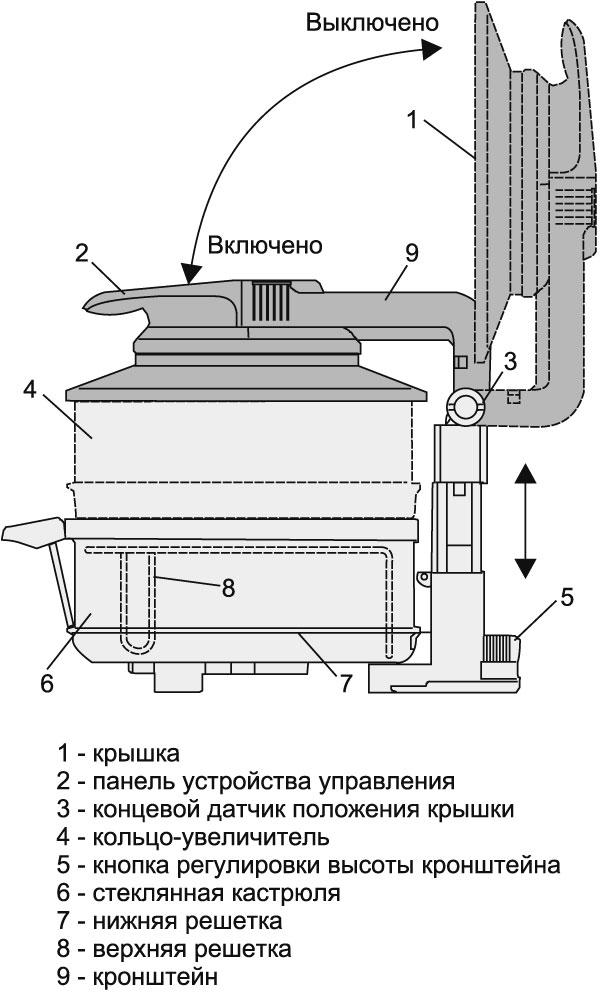 Аэрогриль АХ-757.