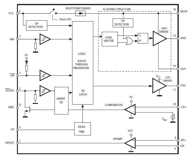 Области применения: системы управления двигателями, системы домашней и промышленной автоматизации.