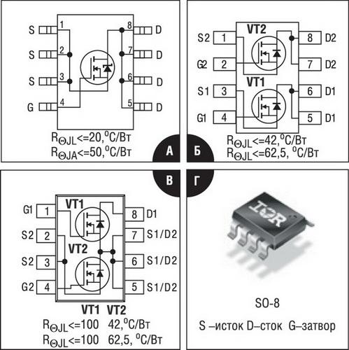 ...выводов и схема внутренних подключений MOSFET транзисторов в корпусе...