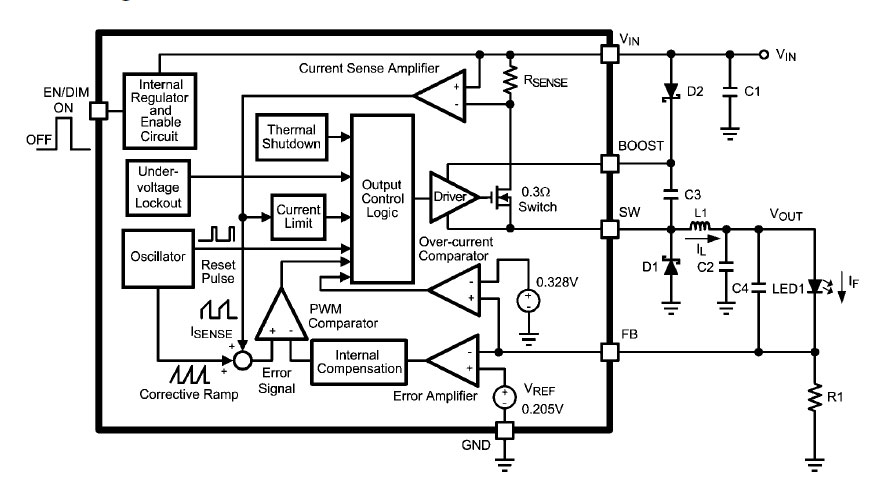 Функциональная схема LM3405
