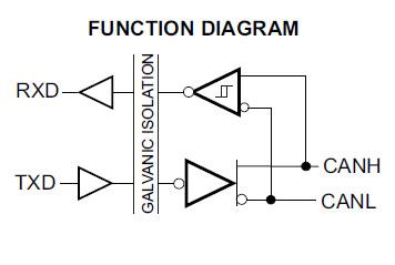 Функциональная схема ISO1050DUBR