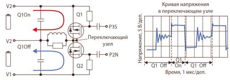 Балансировка по технологии PowerPump