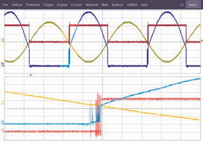 Верхний: входной ток, сигнал затвора низкого плеча (красный), сигнал затвора высокого плеча (голубой), нижний: паразитные переключения сигналов затворов