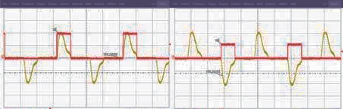 Vg1, Vg2: сигнал затвора Q1 и Q2 и ток сети питания под RC-нагрузкой R=22 Ом, C=470 мкФ