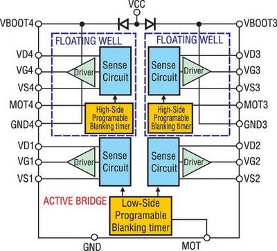 Предложение нового контроллера активного моста