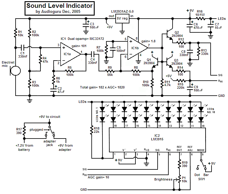 P3y3x Sound Level Indicator