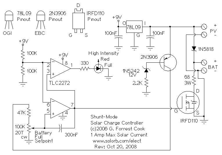 Shunt-mode Solar/Wind Charge Controller