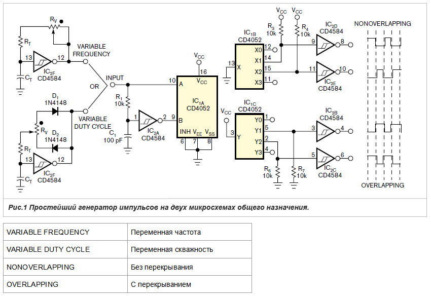 На рис.1 показано, как можно создать такой генератор всего на двух микросхемах общего назначения.
