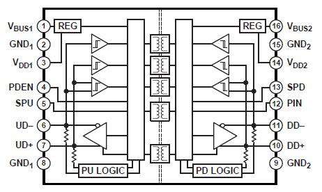 Структурная схема ADUM4160BRWZ