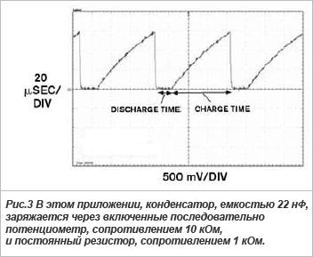 Эпюры напряжения при зарядке и разрядке конденсатора