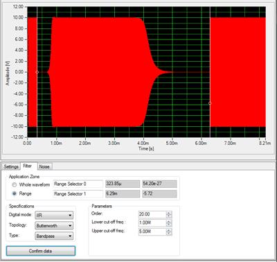 Результат воздействия фильтра на свип-сигнал в диапазоне частот