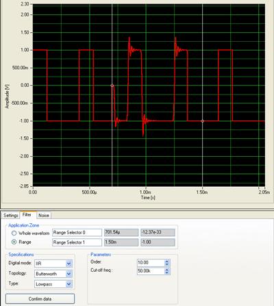 Пример фильтрации импульсного сигнала НЧ-фильтром Баттерворта