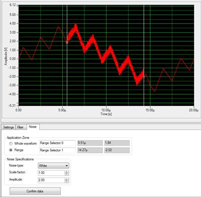 Пример зашумления части сигнала белым шумом