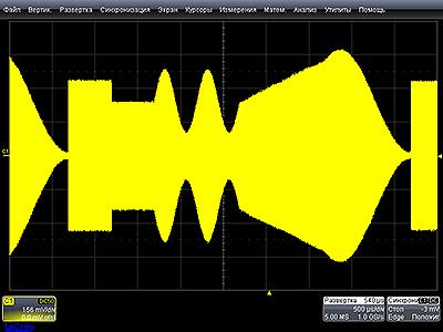 Осциллограмма АМ-сигнала огибающей