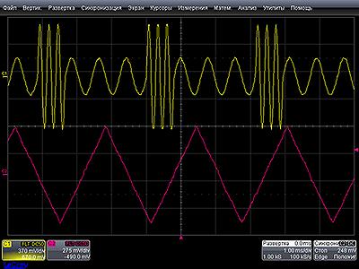 Отображение двух исходных сигналов без математической функции на выходе