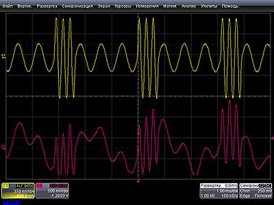 Функция сложения «вправо», при которой на выходе Канала 1 остается неизменный выходной сигнал, а на выходе Канала 2 получается результирующий сигнал