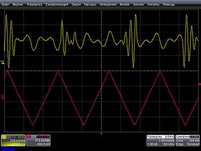 Функция сложения «влево», при которой на выходе Канала 2 остается неизменный выходной сигнал, а на выходе Канала 1 получается результирующий сигнал