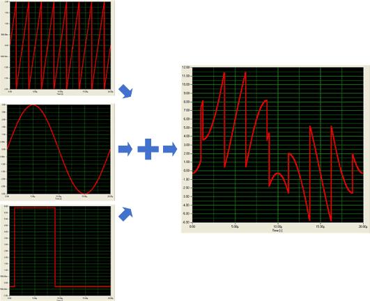 Результирующий сигнал из трех компонент
