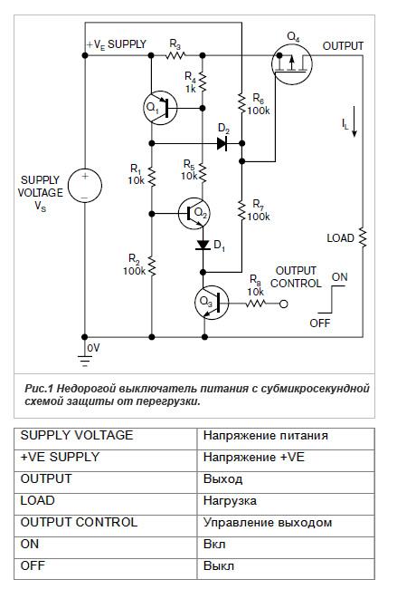 Силовой MOSFET-транзистор