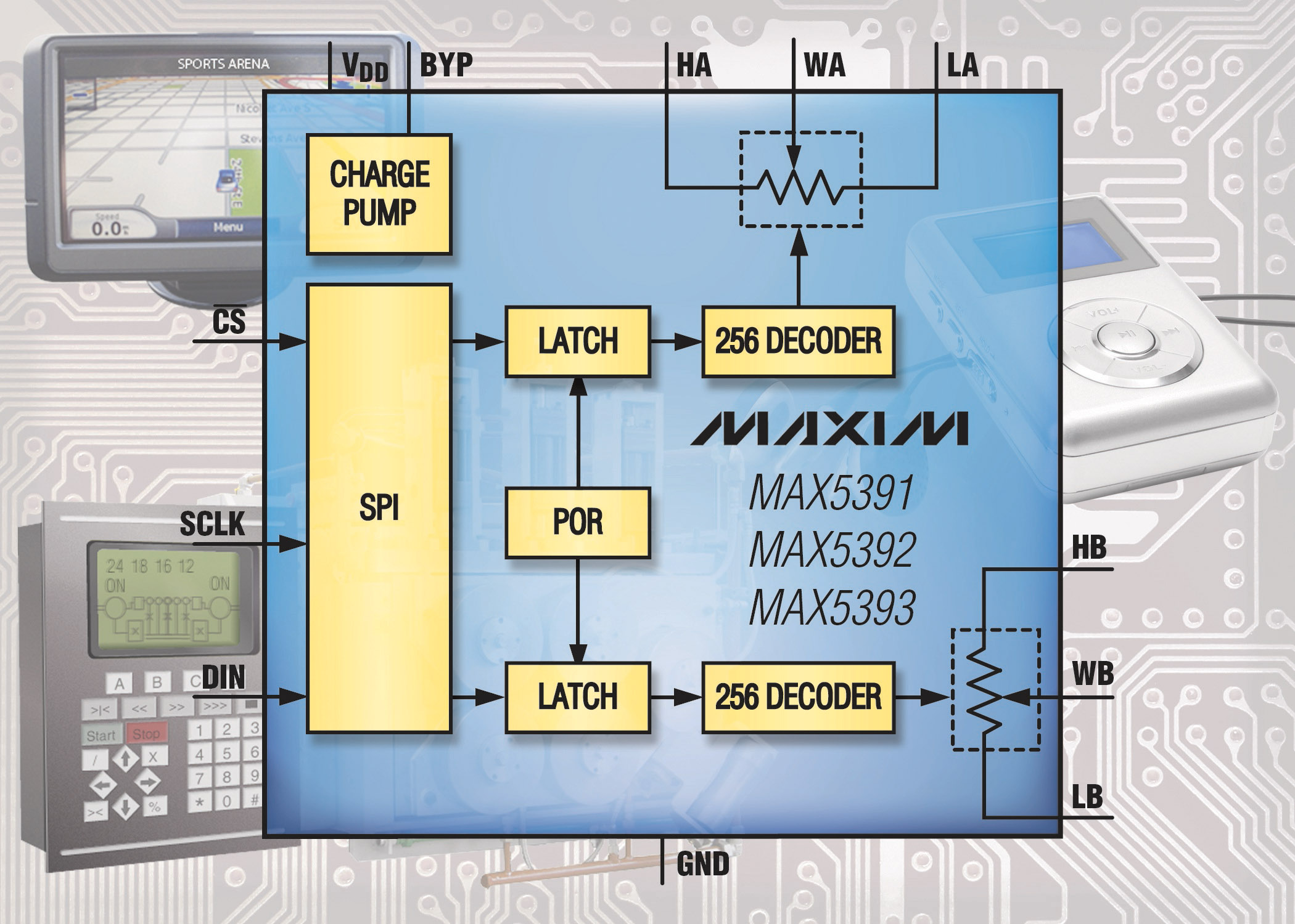 Maxim: MAX5391, MAX5392, MAX5393