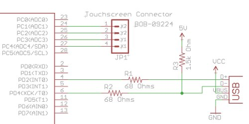 4-Wire Analog-Resistive Touch Screens on AVR