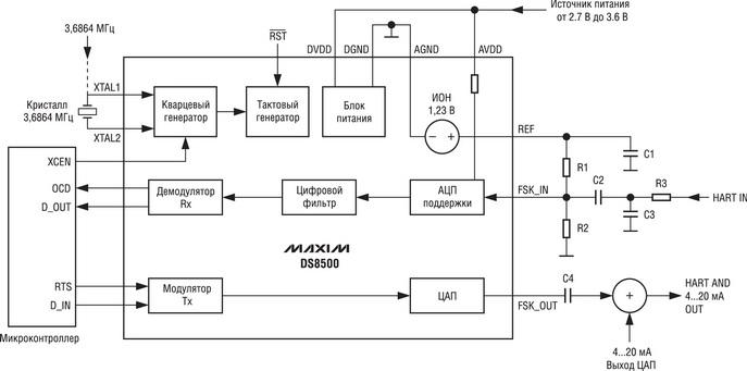 Рис. 7. Схема подключения микросхемы DS8500.  Основные особенности модема.