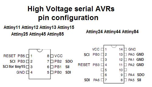 подключение Attiny микроконтроллеров в режиме HVSP