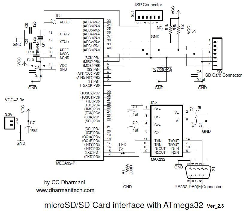 sd  sdhc card interfacing with atmega8   32  fat32 implementation