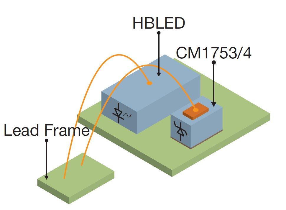 California Micro Device - CM1753, CM1754