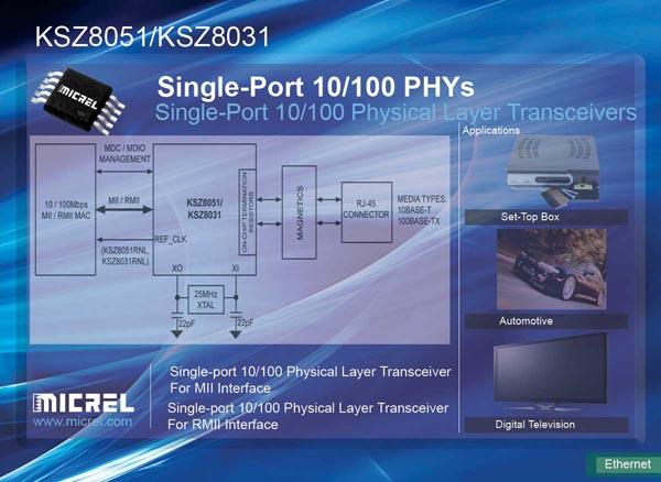 Micrel KSZ8051, KSZ8031, KSZ8021